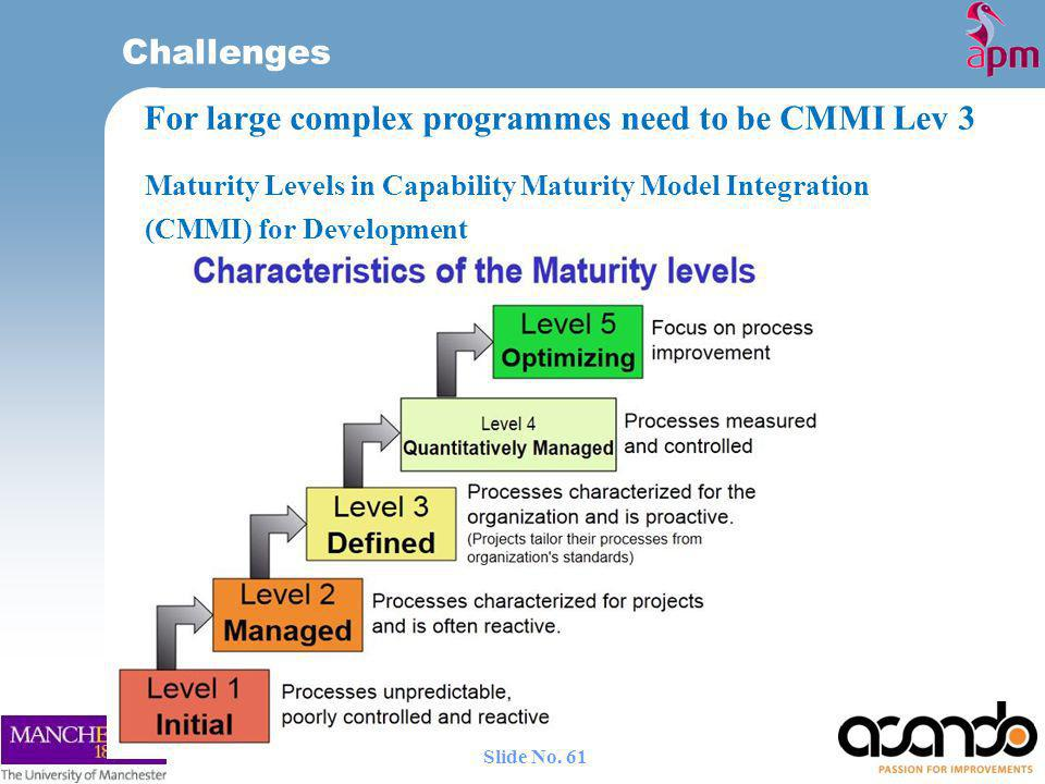 Maturity Levels in Capability Maturity Model Integration (CMMI) for Development Challenges For large complex programmes need to be CMMI Lev 3 61 Slide No.