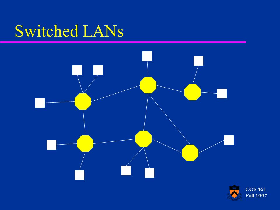 COS 461 Fall 1997 Switched LANs