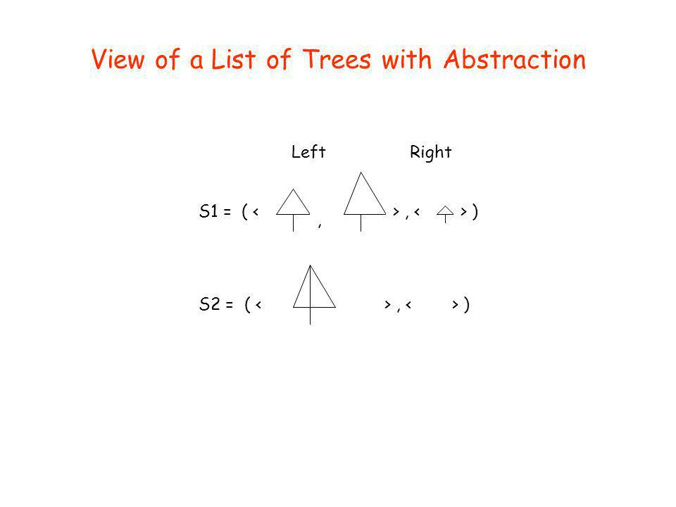 View of a List of Trees with Abstraction S1 = ( <, >, <> ) S2 = ( <>, <> ) LeftRight