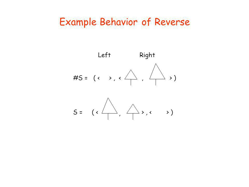 Example Behavior of Reverse #S = (, <, > ) S = ( <>, <> ) LeftRight,