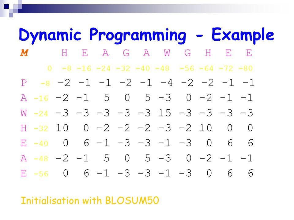Dynamic Programming - Example M H E A G A W G H E E 0 -8 -16 -24 -32 -40 -48 -56 -64 -72 -80 P -8 –2 -1 -1 -2 -1 -4 -2 -2 -1 -1 A -16 -2 -1 5 0 5 -3 0 -2 -1 -1 W -24 -3 -3 -3 -3 -3 15 -3 -3 -3 -3 H -32 10 0 -2 -2 -2 -3 -2 10 0 0 E -40 0 6 -1 -3 -3 -1 -3 0 6 6 A -48 -2 -1 5 0 5 -3 0 -2 -1 -1 E -56 0 6 -1 -3 -3 -1 -3 0 6 6 Initialisation with BLOSUM50