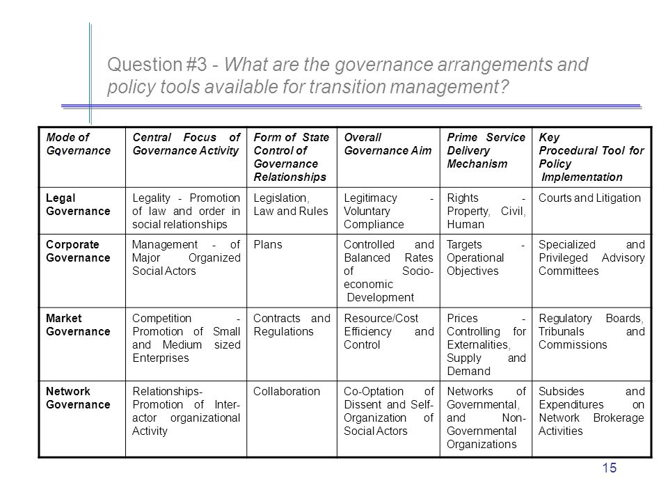 15 Question #3 - What are the governance arrangements and policy tools available for transition management.
