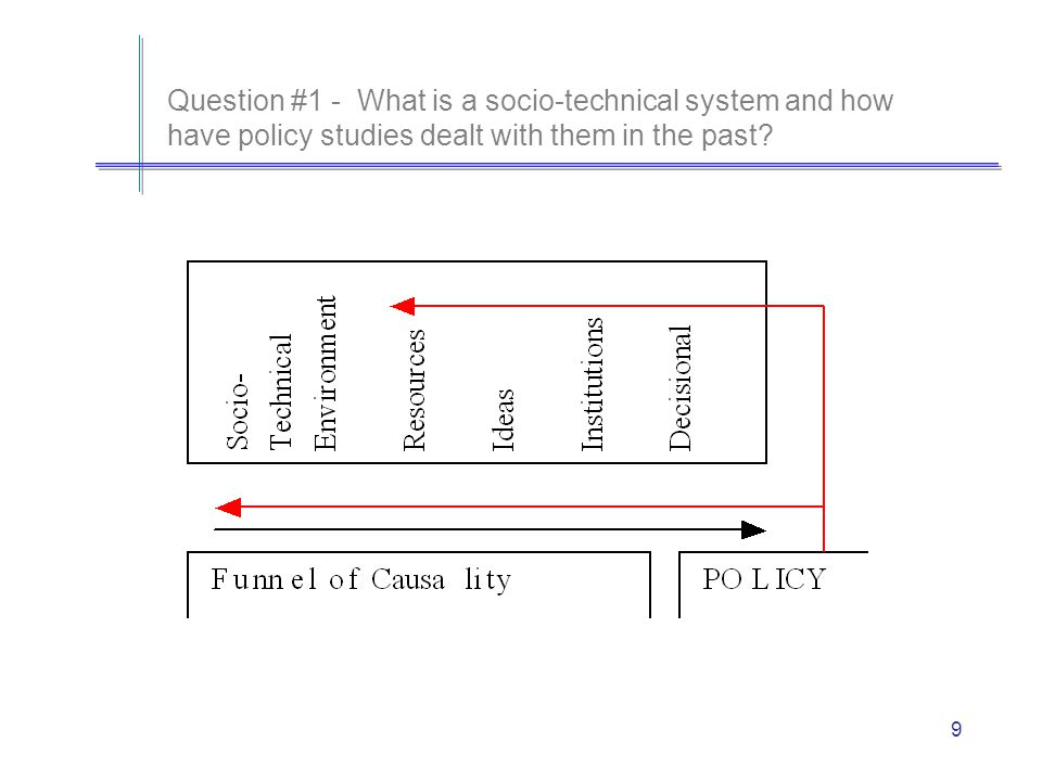 9 Question #1 - What is a socio-technical system and how have policy studies dealt with them in the past