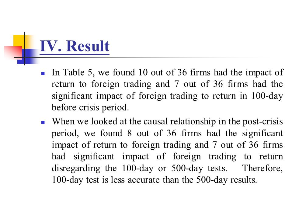 IV. Result In Table 5, we found 10 out of 36 firms had the impact of return to foreign trading and 7 out of 36 firms had the significant impact of for