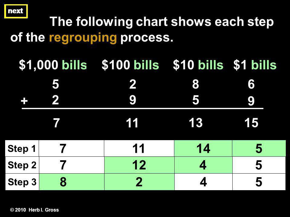 © 2010 Herb I. Gross The following chart shows each step of the regrouping process. next $1,000 bills 15 + 295 9 7 13 11 2865 $100 bills$10 bills$1 bi