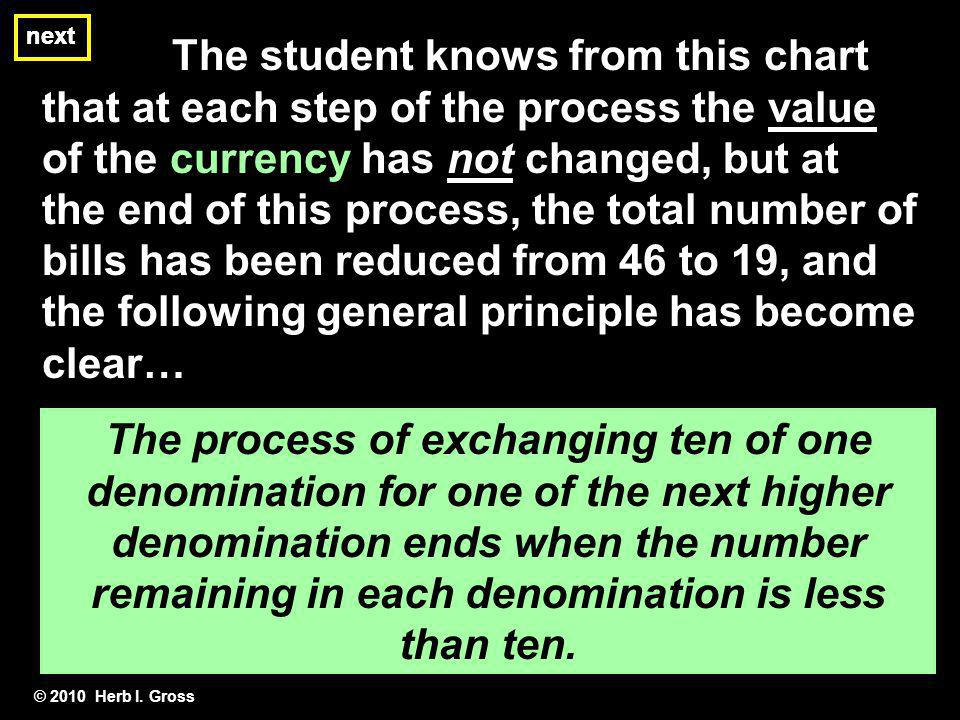 next © 2010 Herb I. Gross The student knows from this chart that at each step of the process the value of the currency has not changed, but at the end