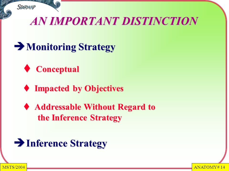 ANATOMY # 14MSTS/2004 AN IMPORTANT DISTINCTION Monitoring Strategy Monitoring Strategy Conceptual Conceptual Impacted by Objectives Impacted by Objectives Addressable Without Regard to the Inference Strategy Addressable Without Regard to the Inference Strategy Inference Strategy Inference Strategy