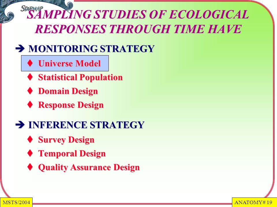 ANATOMY # 19MSTS/2004 MONITORING STRATEGY MONITORING STRATEGY Universe Model Universe Model Statistical Population Statistical Population Domain Design Domain Design Response Design Response Design INFERENCE STRATEGY INFERENCE STRATEGY Survey Design Survey Design Temporal Design Temporal Design Quality Assurance Design Quality Assurance Design SAMPLING STUDIES OF ECOLOGICAL RESPONSES THROUGH TIME HAVE