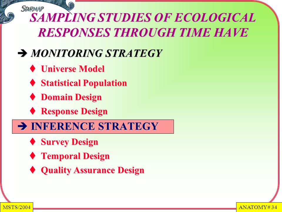 ANATOMY # 34MSTS/2004 SAMPLING STUDIES OF ECOLOGICAL RESPONSES THROUGH TIME HAVE MONITORING STRATEGY MONITORING STRATEGY Universe Model Universe Model Statistical Population Statistical Population Domain Design Domain Design Response Design Response Design INFERENCE STRATEGY INFERENCE STRATEGY Survey Design Survey Design Temporal Design Temporal Design Quality Assurance Design Quality Assurance Design