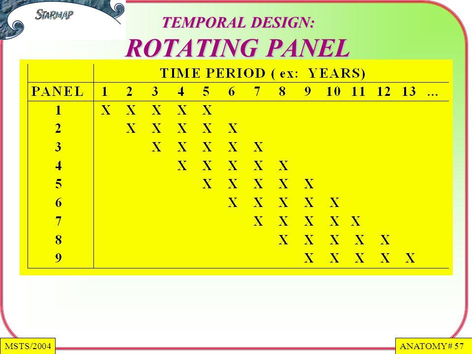 ANATOMY # 57MSTS/2004 TEMPORAL DESIGN: ROTATING PANEL