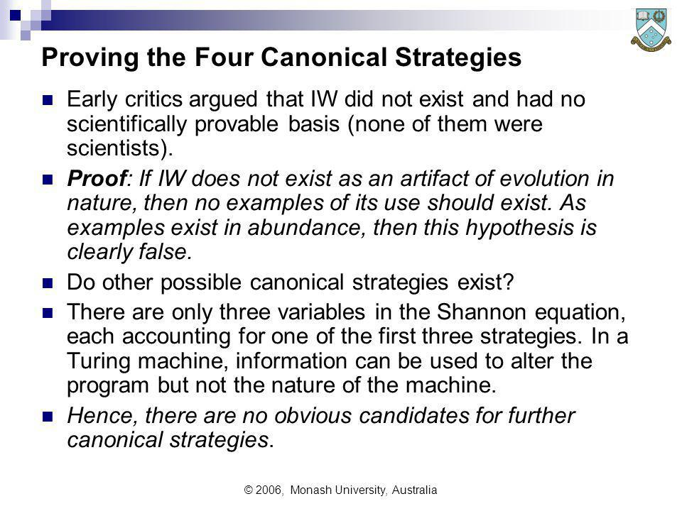 © 2006, Monash University, Australia Proving the Four Canonical Strategies Early critics argued that IW did not exist and had no scientifically provable basis (none of them were scientists).