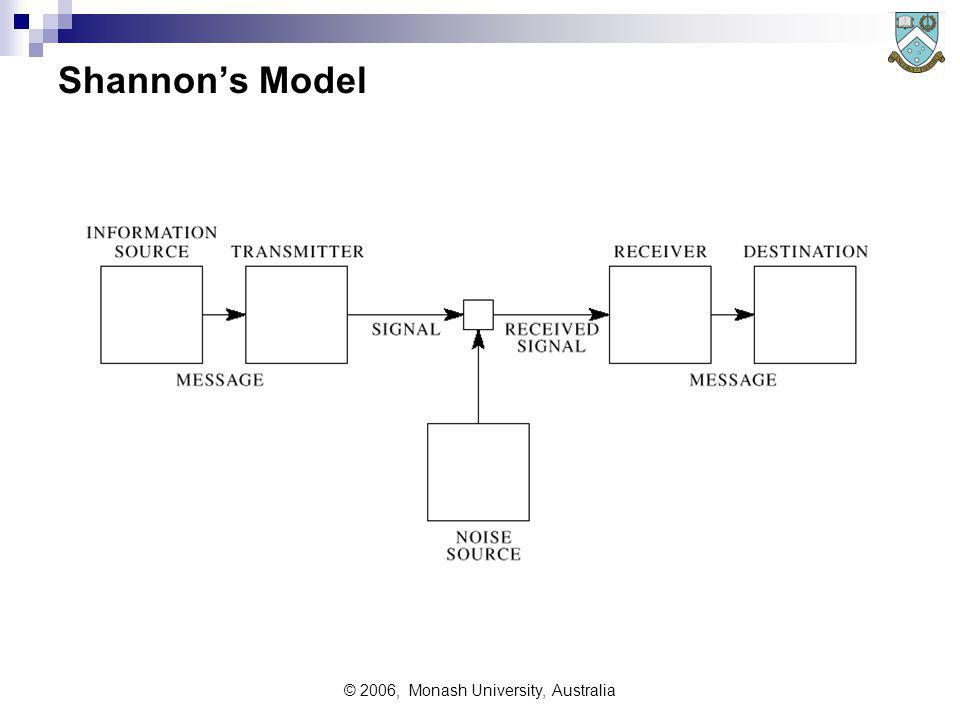© 2006, Monash University, Australia Shannons Model