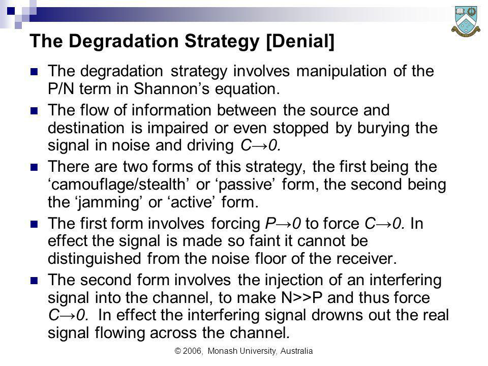 © 2006, Monash University, Australia The Degradation Strategy [Denial] The degradation strategy involves manipulation of the P/N term in Shannons equation.