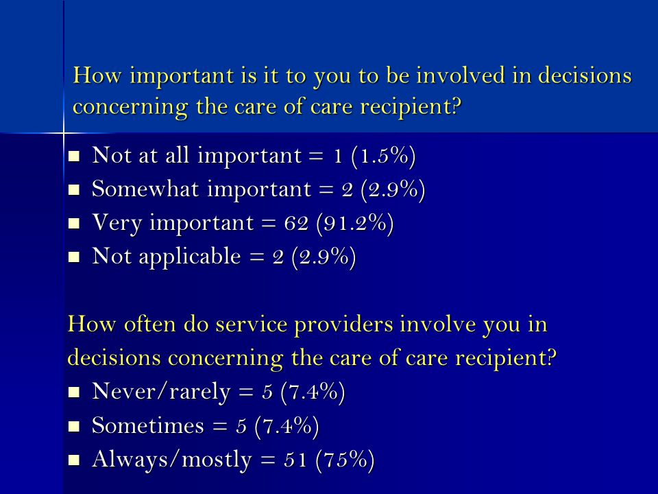 How important is it to you to be involved in decisions concerning the care of care recipient.