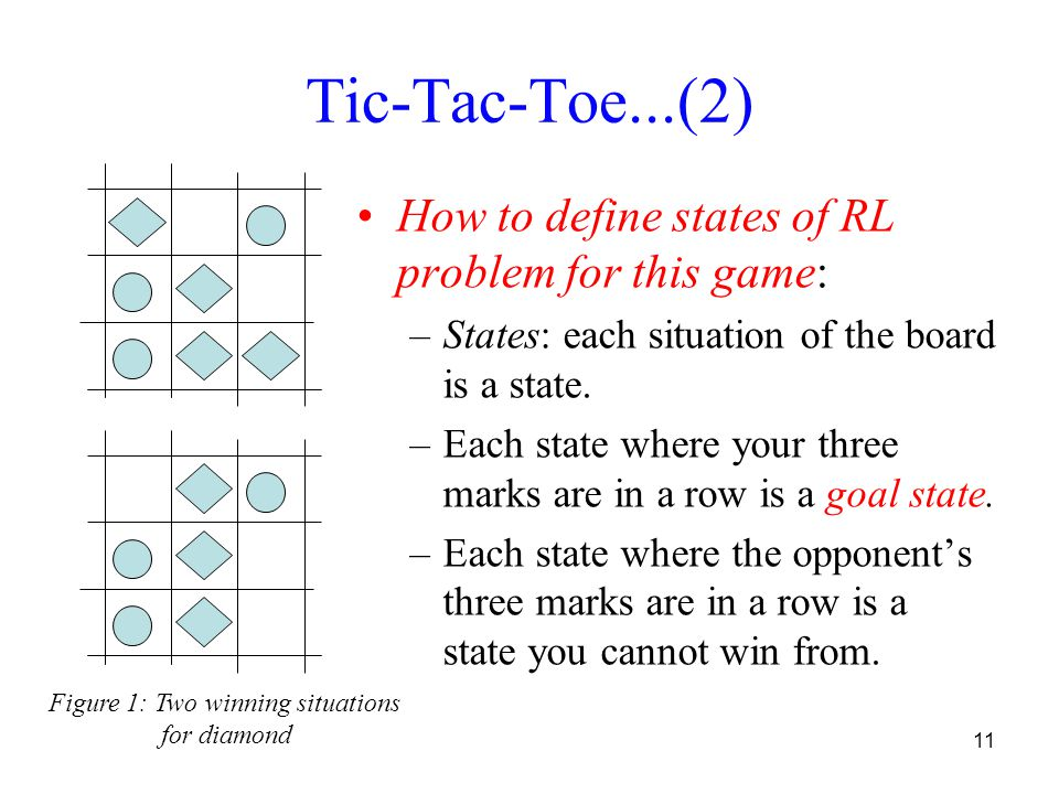 11 Tic-Tac-Toe...(2) How to define states of RL problem for this game: –States: each situation of the board is a state.
