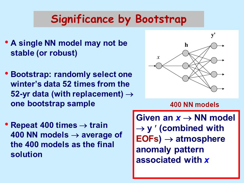 Significance by Bootstrap A single NN model may not be stable (or robust) Bootstrap: randomly select one winters data 52 times from the 52-yr data (with replacement) one bootstrap sample Repeat 400 times train 400 NN models average of the 400 models as the final solution 400 NN models Given an x NN model y (combined with EOFs) atmosphere anomaly pattern associated with x