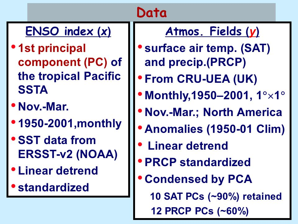 Data ENSO index (x) 1st principal component (PC) of the tropical Pacific SSTA Nov.-Mar.