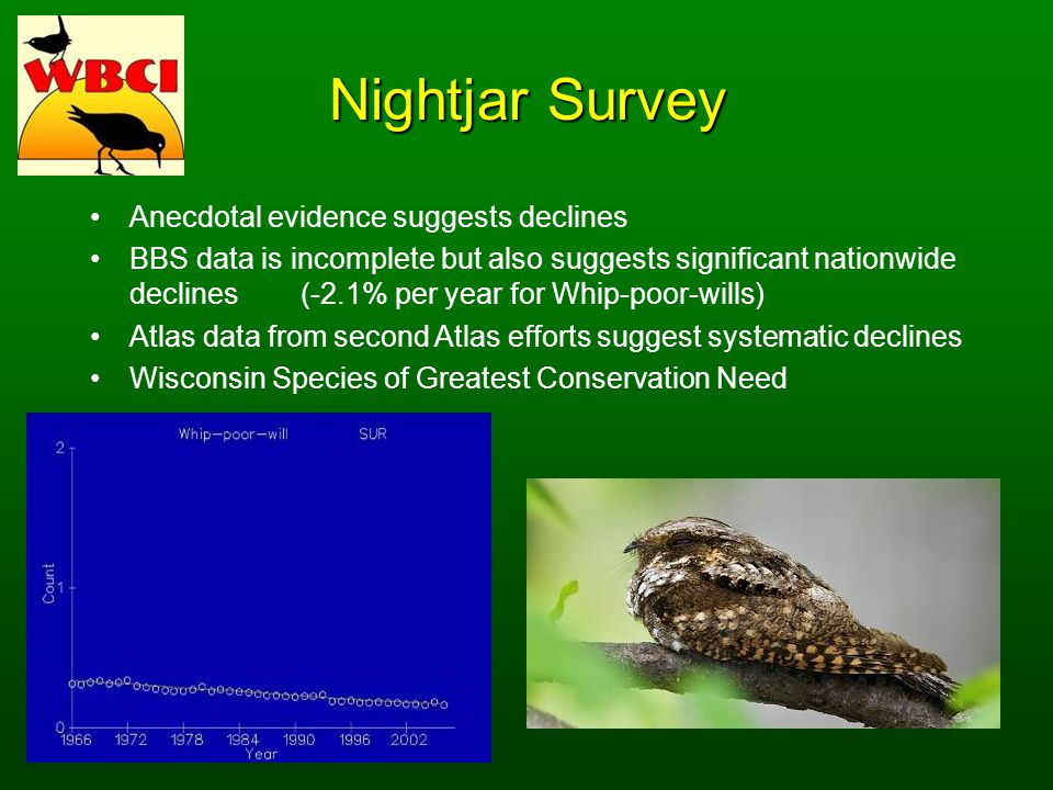 Nightjar Survey Anecdotal evidence suggests declines BBS data is incomplete but also suggests significant nationwide declines (-2.1% per year for Whip-poor-wills) Atlas data from second Atlas efforts suggest systematic declines Wisconsin Species of Greatest Conservation Need