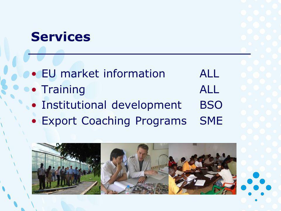 EU market informationALL Training ALL Institutional developmentBSO Export Coaching ProgramsSME
