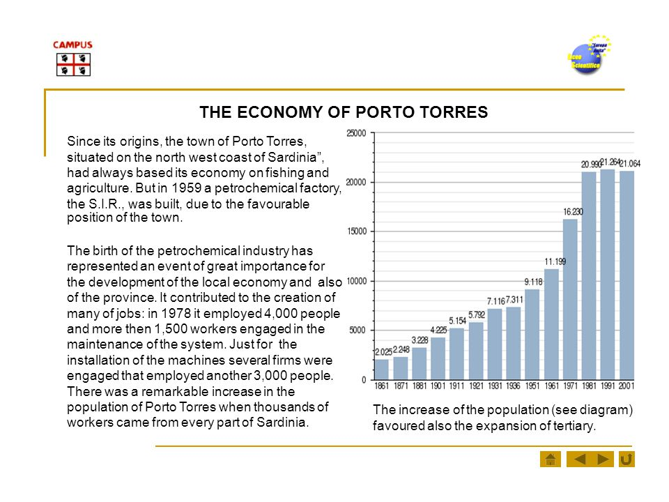 Since its origins, the town of Porto Torres, situated on the north west coast of Sardinia, had always based its economy on fishing and agriculture.