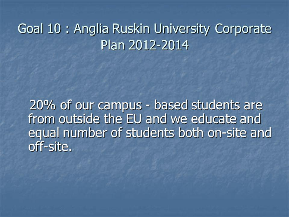 Goal 10 : Anglia Ruskin University Corporate Plan 2012-2014 20% of our campus - based students are from outside the EU and we educate and equal number of students both on-site and off-site.