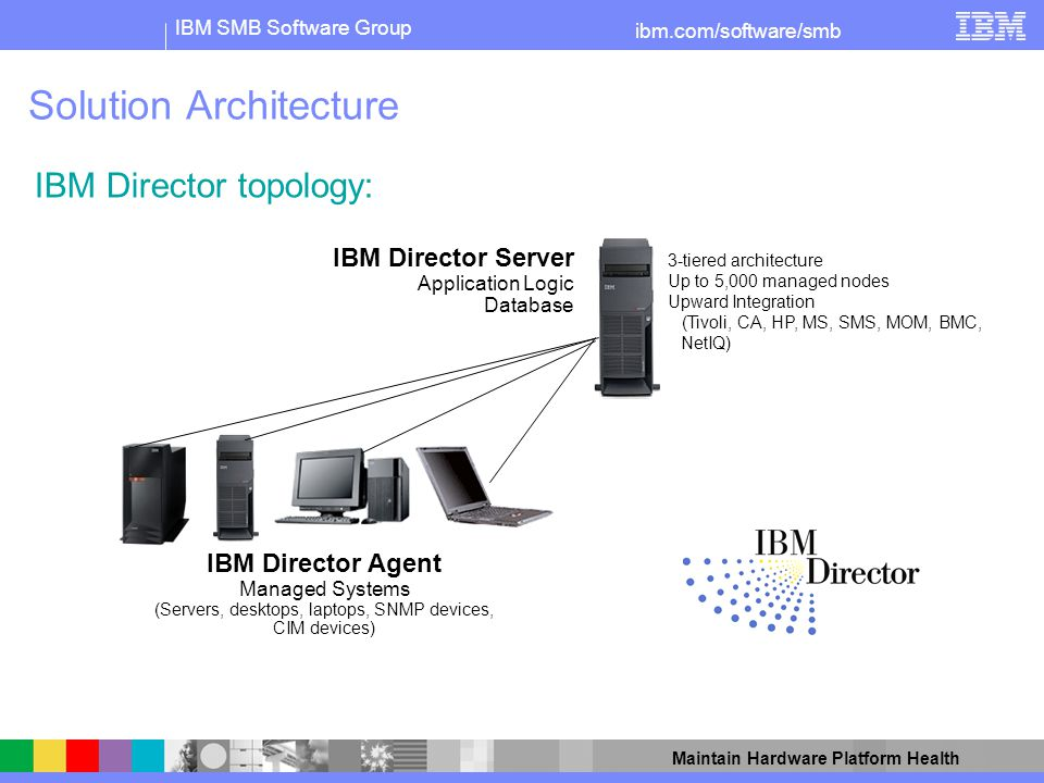 IBM SMB Software Group Maintain Hardware Platform Health ibm.com/software/smb Solution Architecture IBM Director topology: IBM Director Agent Managed