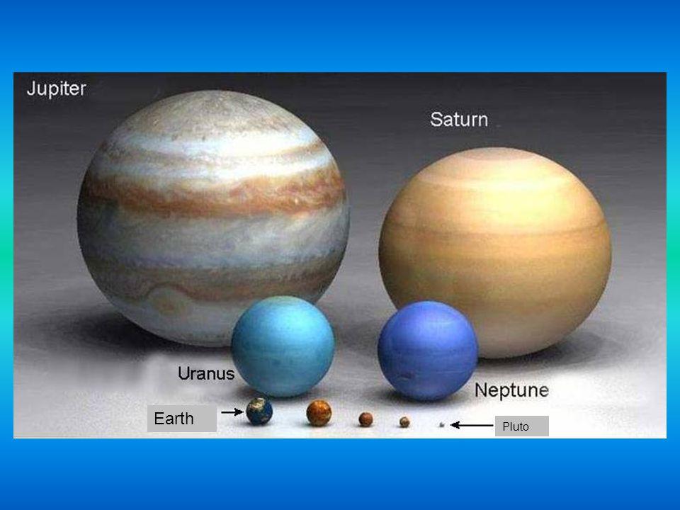 Earth Pluto Mars Mercury