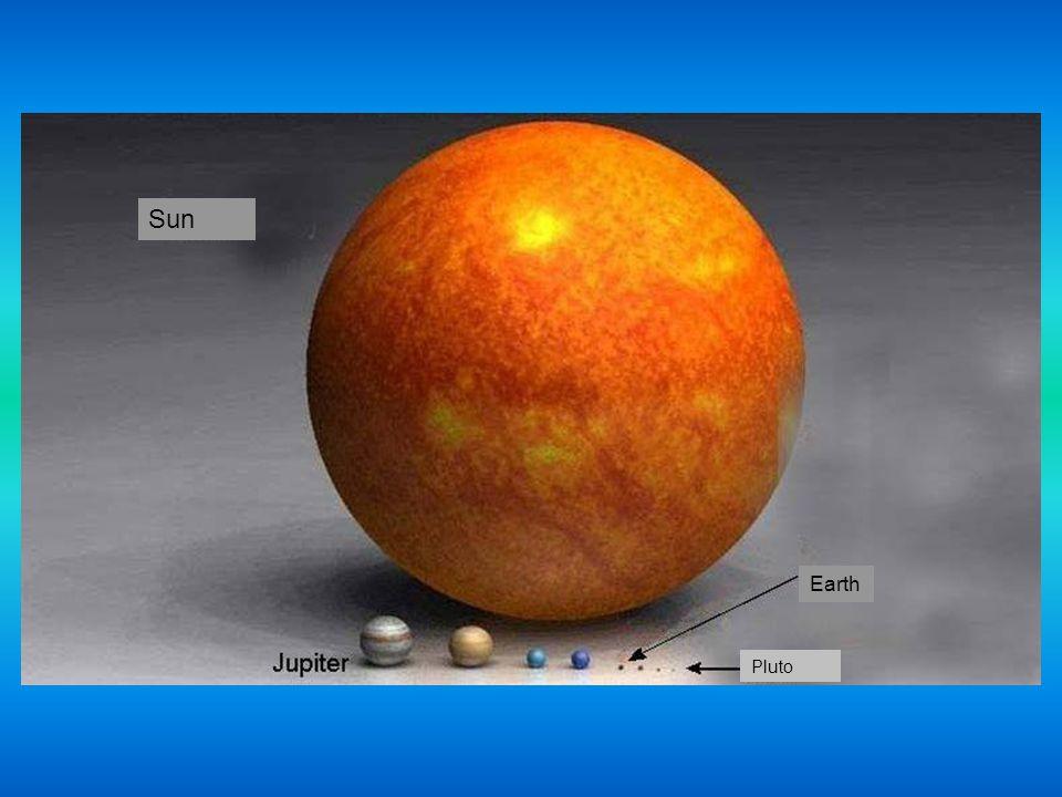 Earth Pluto