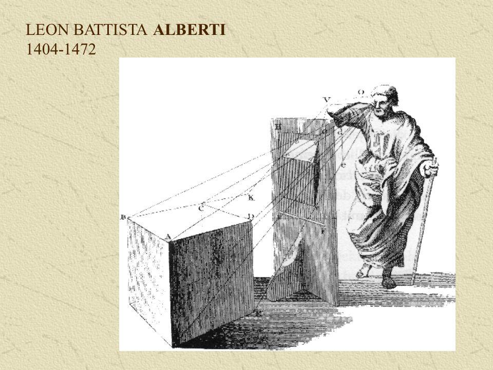 LEON BATTISTA ALBERTI 1404-1472