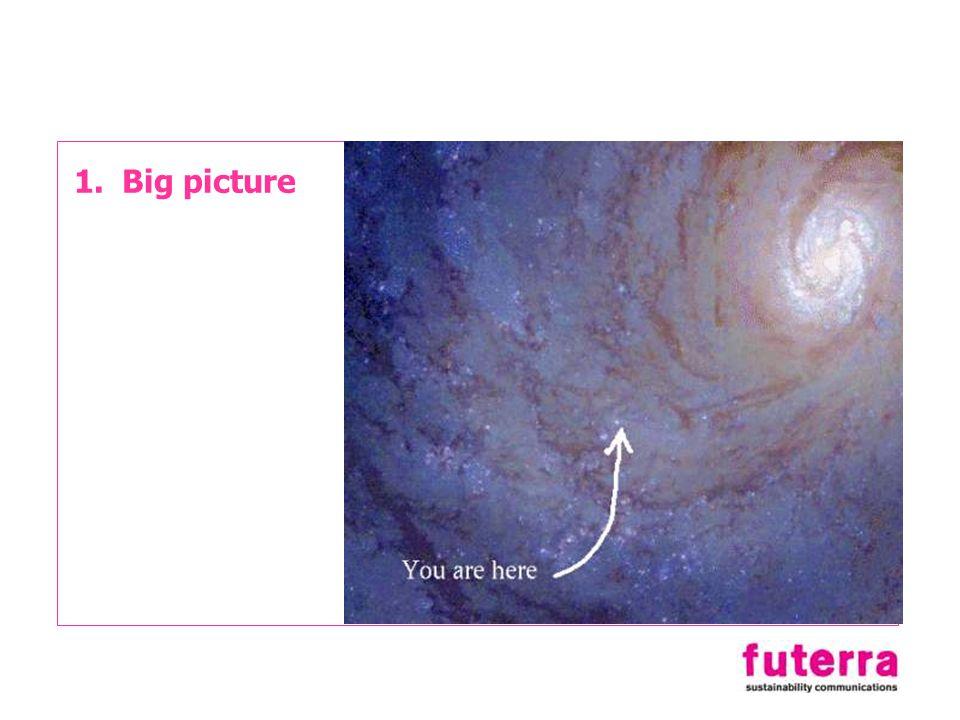 1.Big picture