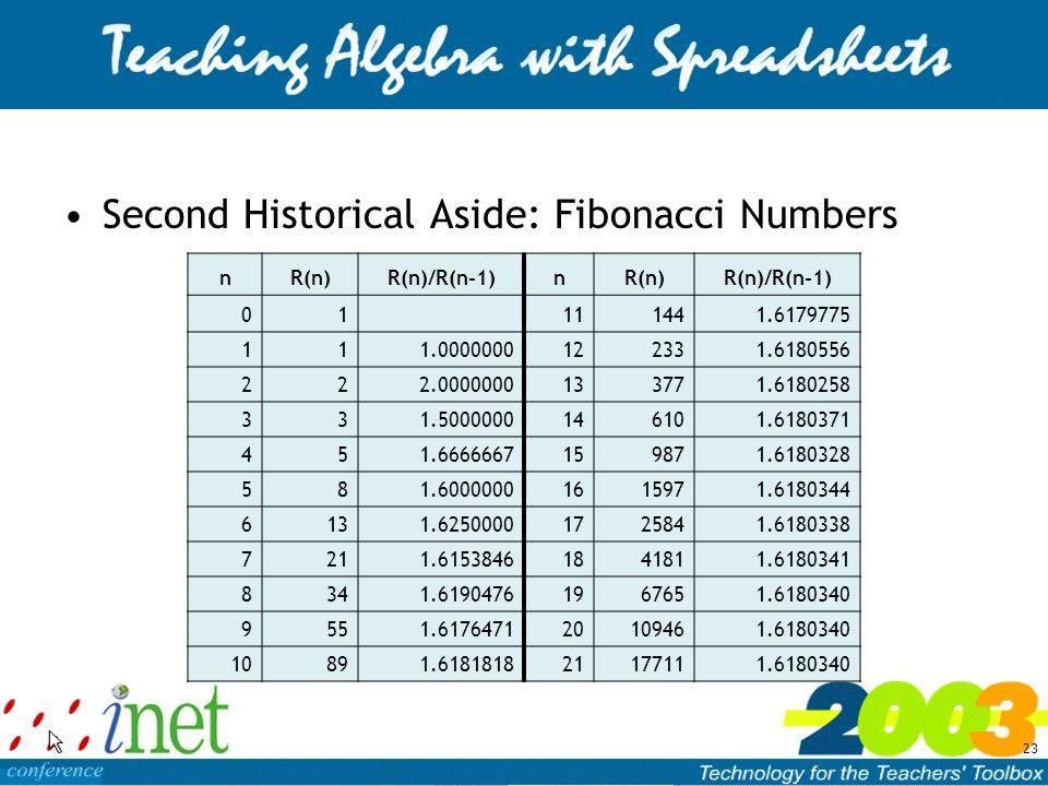 23 Second Historical Aside: Fibonacci Numbers nR(n)R(n)/R(n-1)nR(n)R(n)/R(n-1) 01111441.6179775 111.0000000122331.6180556 222.0000000133771.6180258 331.5000000146101.6180371 451.6666667159871.6180328 581.60000001615971.6180344 6131.62500001725841.6180338 7211.61538461841811.6180341 8341.61904761967651.6180340 9551.617647120109461.6180340 10891.618181821177111.6180340