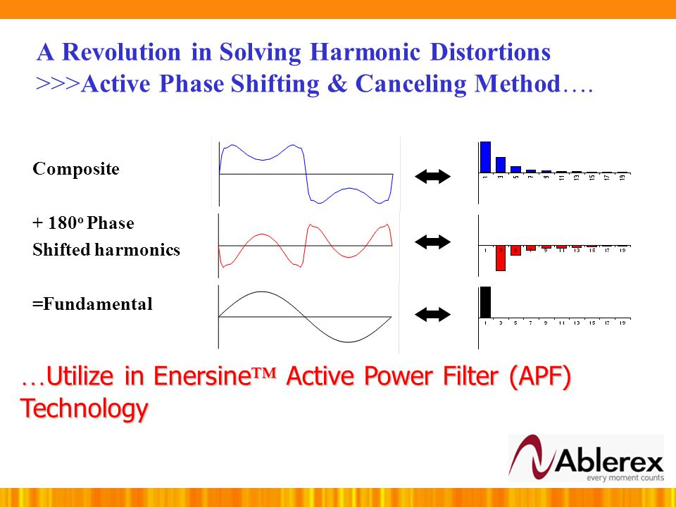 Advantages & Disadvantages of …. 3) Filtering Passive Filter (Tuned L/C Filter) is the earliest Harmonics Filter use to eliminate harmonics. It is ver
