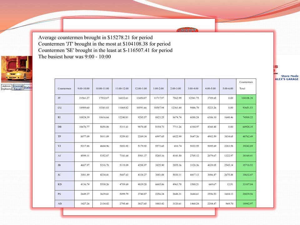 eAnalysis Tab Select Counterman Productivity report criteria