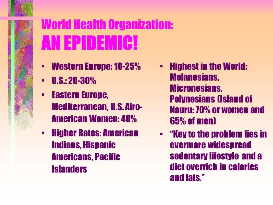 World Health Organization: AN EPIDEMIC! Western Europe: 10-25% U.S.: 20-30% Eastern Europe, Mediterranean, U.S. Afro- American Women: 40% Higher Rates