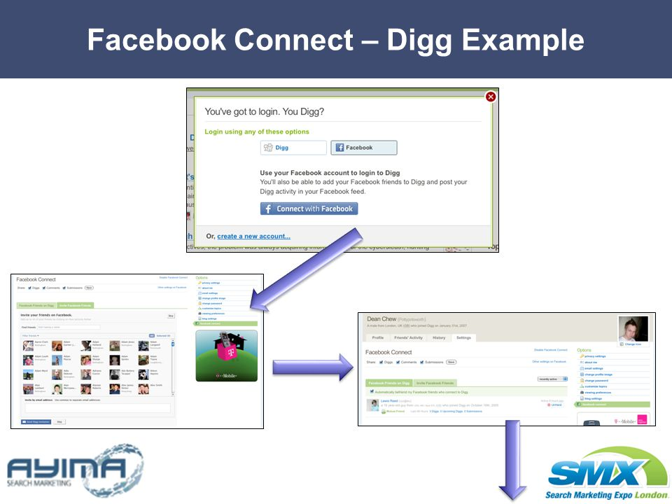 Facebook Connect – Digg Example
