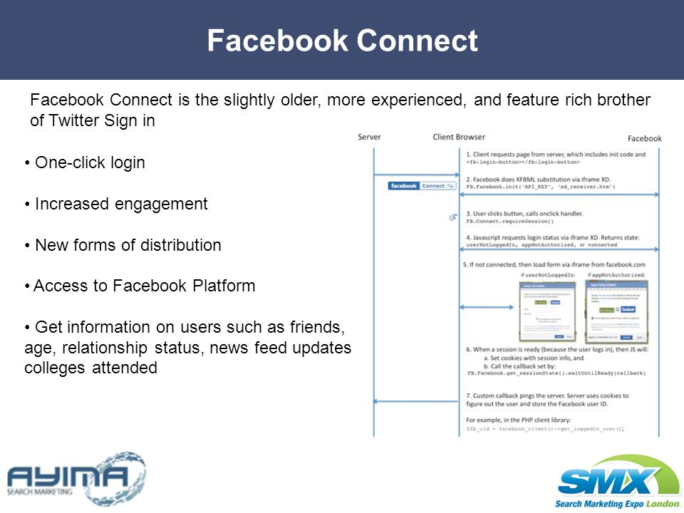 Facebook Connect Facebook Connect is the slightly older, more experienced, and feature rich brother of Twitter Sign in One-click login Increased engagement New forms of distribution Access to Facebook Platform Get information on users such as friends, age, relationship status, news feed updates, colleges attended