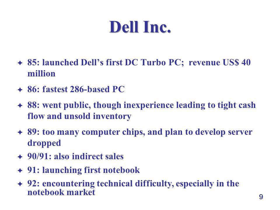 9 Dell Inc.