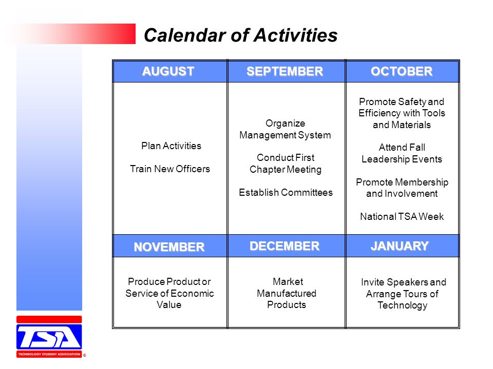 NOVEMBER DECEMBERJANUARY Calendar of Activities Organize Management System Conduct First Chapter Meeting Establish Committees AUGUST SEPTEMBEROCTOBER Promote Safety and Efficiency with Tools and Materials Attend Fall Leadership Events Promote Membership and Involvement National TSA Week Plan Activities Train New Officers Produce Product or Service of Economic Value Market Manufactured Products Invite Speakers and Arrange Tours of Technology