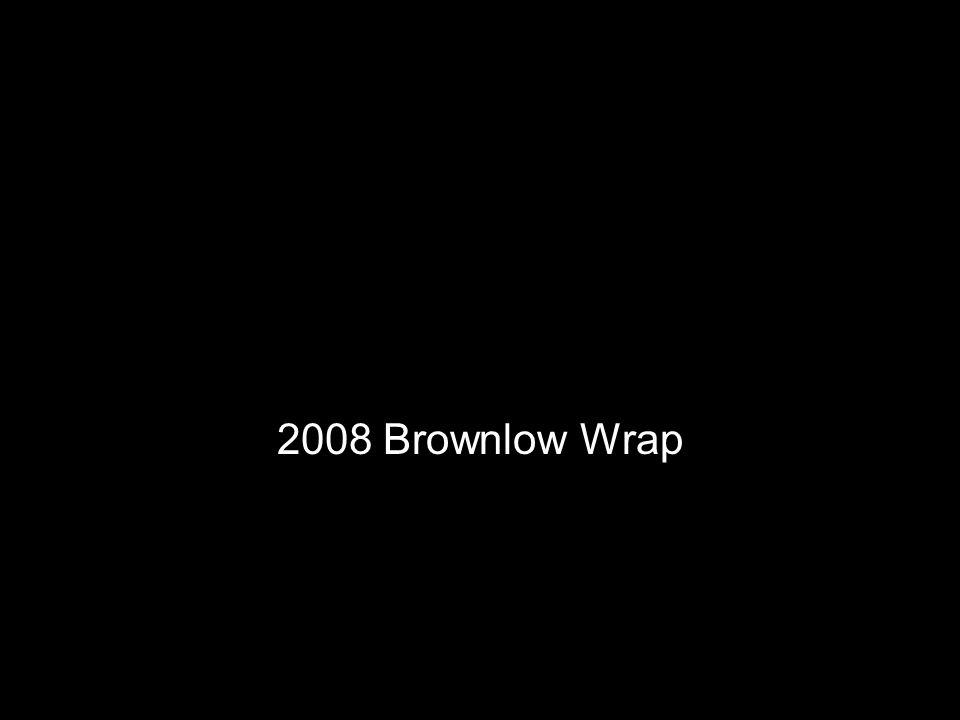 2008 Brownlow Wrap