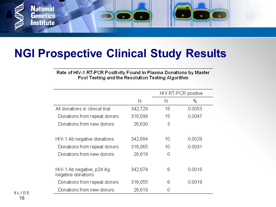 S L I D E 10 NGI Prospective Clinical Study Results