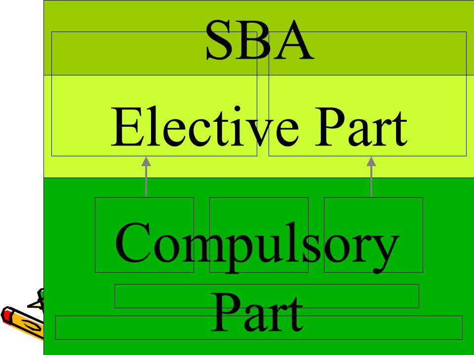Compulsory Part Elective Part SBA