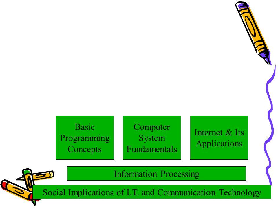 Social Implications of I.T.