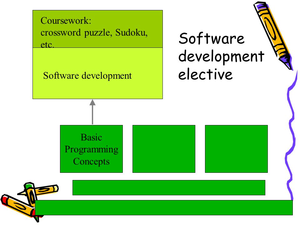 Basic Programming Concepts Software development Coursework: crossword puzzle, Sudoku, etc.