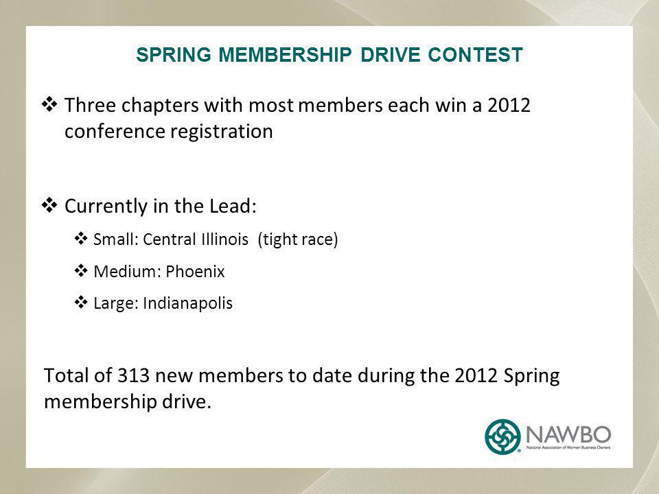 Three chapters with most members each win a 2012 conference registration Currently in the Lead: Small: Central Illinois (tight race) Medium: Phoenix Large: Indianapolis Total of 313 new members to date during the 2012 Spring membership drive.