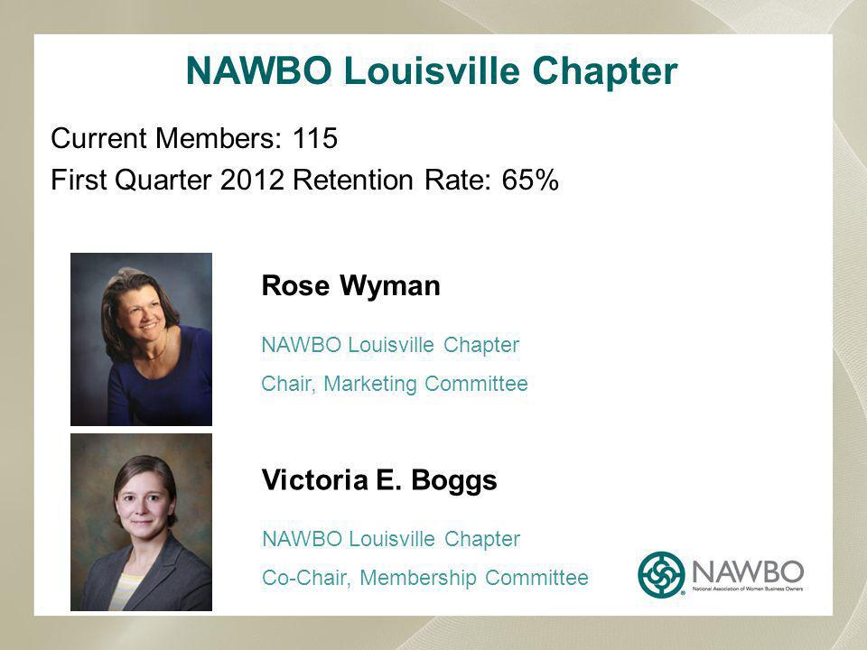NAWBO Louisville Chapter Rose Wyman NAWBO Louisville Chapter Chair, Marketing Committee Current Members: 115 First Quarter 2012 Retention Rate: 65% Victoria E.