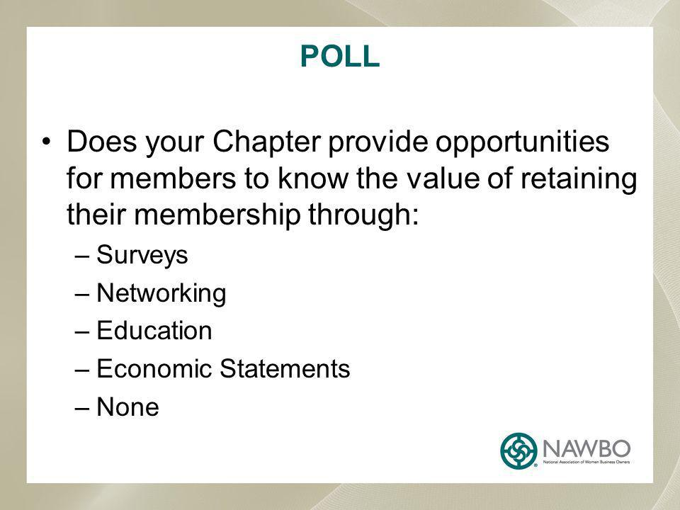 POLL Does your Chapter provide opportunities for members to know the value of retaining their membership through: –Surveys –Networking –Education –Economic Statements –None