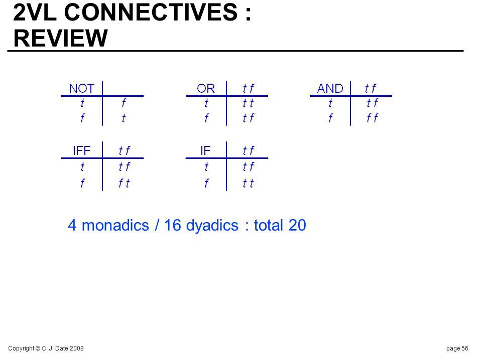 Copyright © C. J. Date 2008page 56 2VL CONNECTIVES : REVIEW 4 monadics / 16 dyadics : total 20