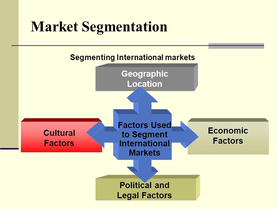 Market Segmentation Factors Used to Segment International Markets Geographic Location Economic Factors Cultural Factors Political and Legal Factors Segmenting International markets
