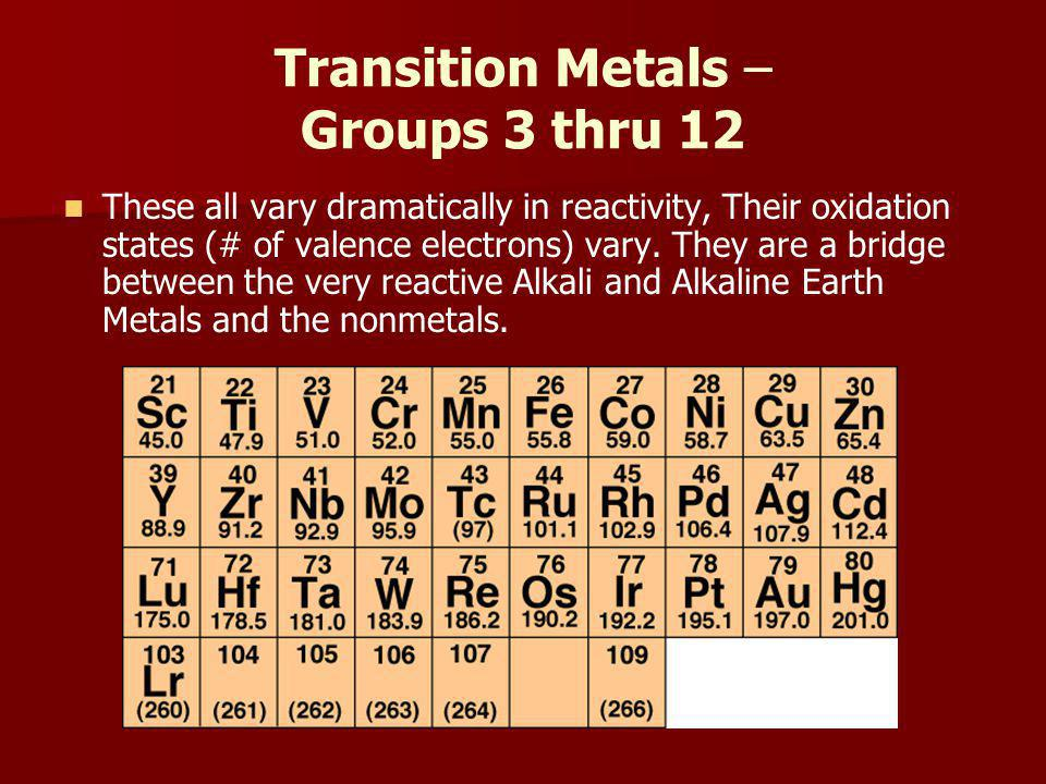 Transition Metals – Groups 3 thru 12 These all vary dramatically in reactivity, Their oxidation states (# of valence electrons) vary.
