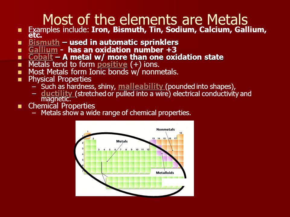 Most of the elements are Metals Examples include: Iron, Bismuth, Tin, Sodium, Calcium, Gallium, etc.